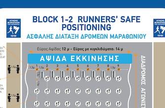 Αλλάζουν όλα σε εκκίνηση και τερματισμό για τον Μαραθώνιο της Αθήνας - Όλο το Υγειονομικό Πρωτόκολλο